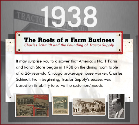Tractor Supply Company; 1938 - The Early History of TSC