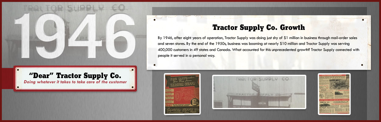 Tractor Supply Company; 1946 - Tractor Supply Co. Growth
