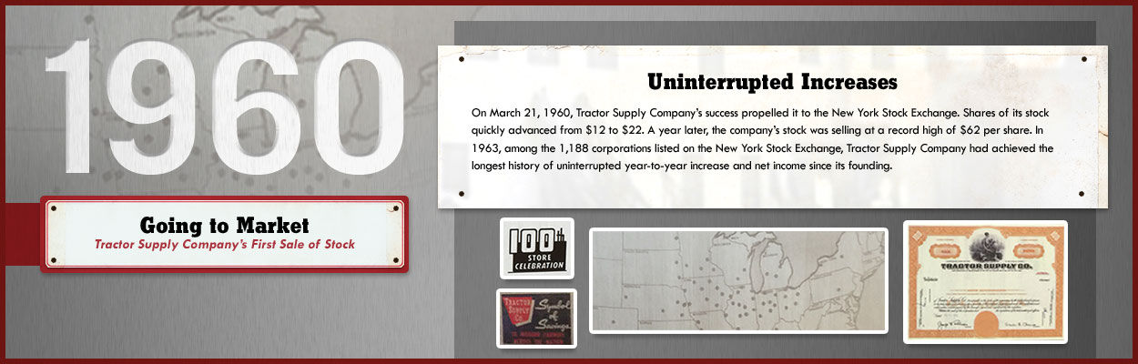 Tractor Supply Company; 1960 - Uninterrupted Increases