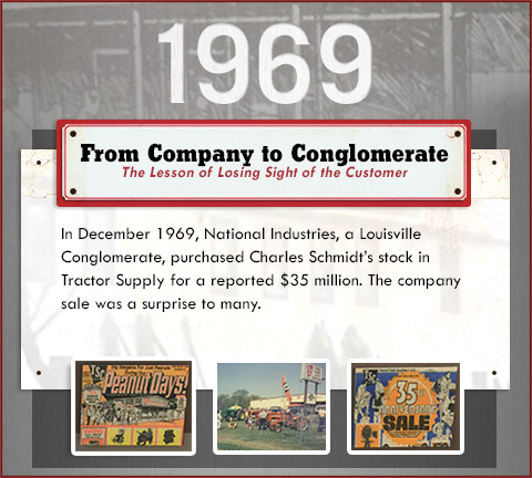 Tractor Supply Company; 1969 - TSC's Uncertain Direction