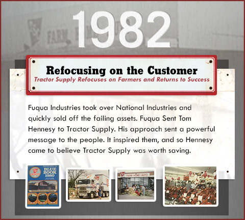 Tractor Supply Company; 1982 - Return to Success