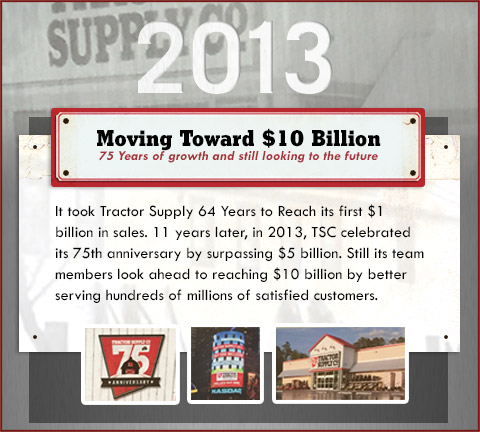 Tractor Supply Company; 2013 - Looking to the Future